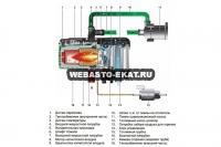 Схема Webasto Thermo Top Evo Start